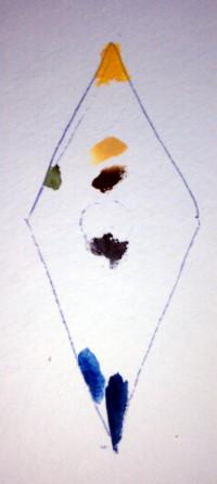 furiosagamut